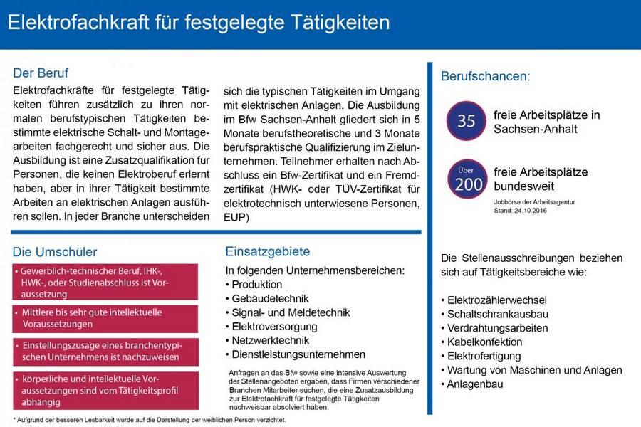 Atemberaubend Verdrahtungsarbeiten Bilder - Die Besten Elektrischen ...